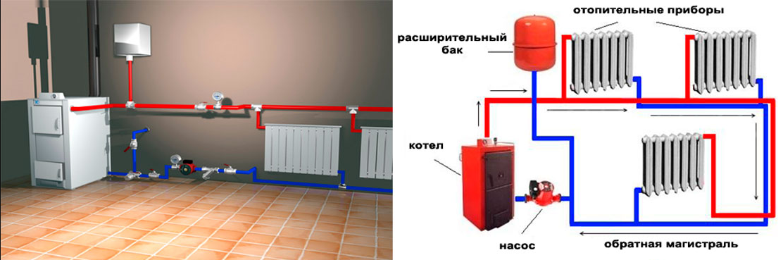 Как своими руками сделать отопление в одноэтажном доме 24